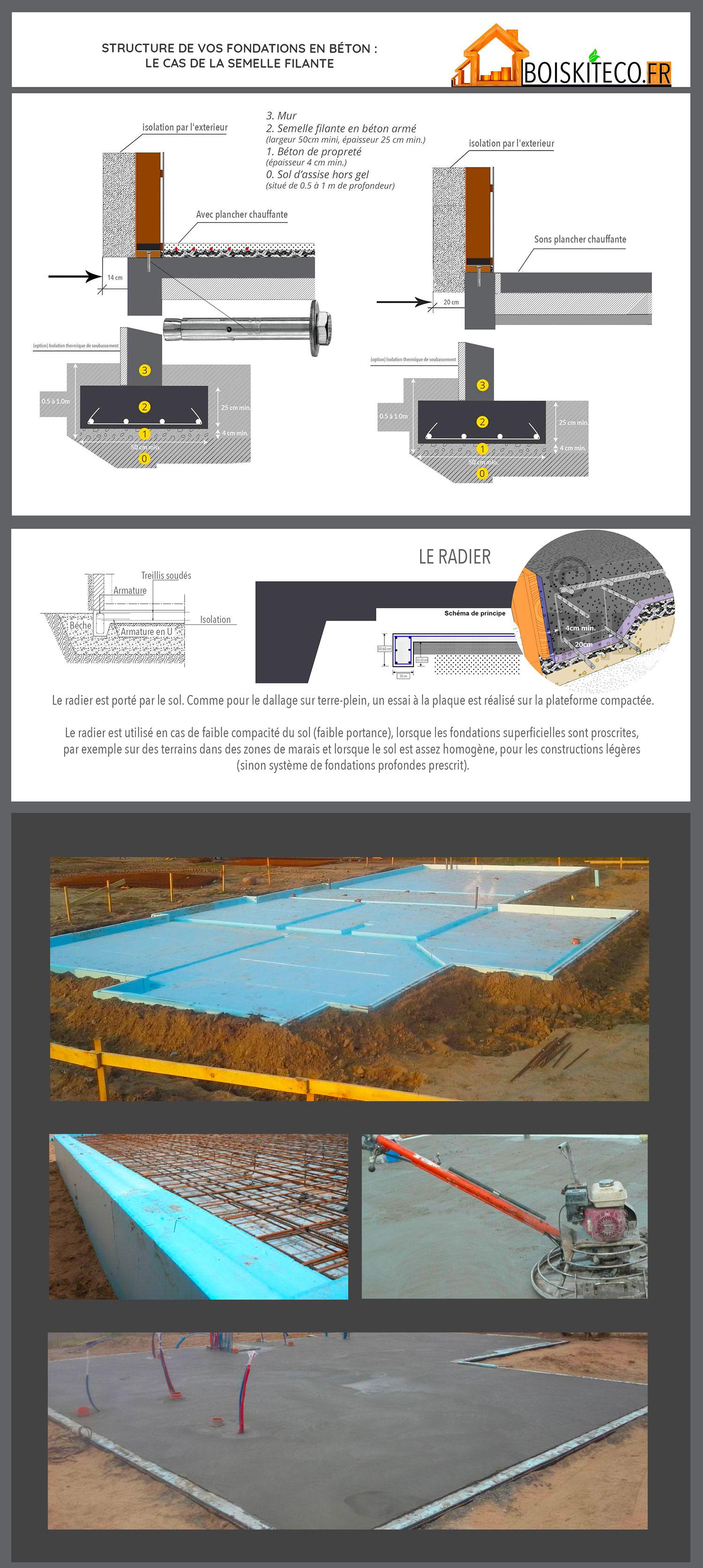 fondation dalle beton maison bois
