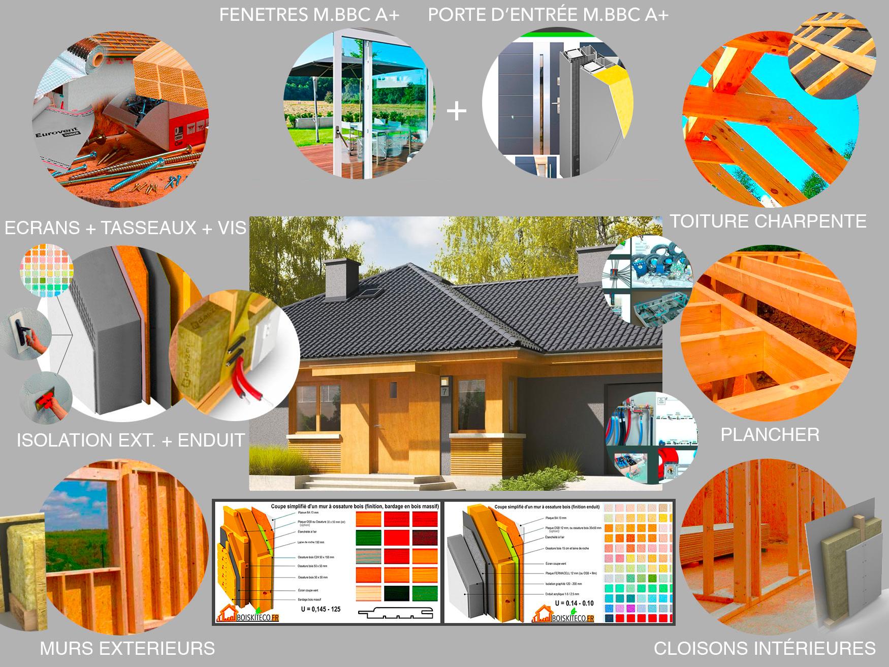kit ossature bois pour auto-construction