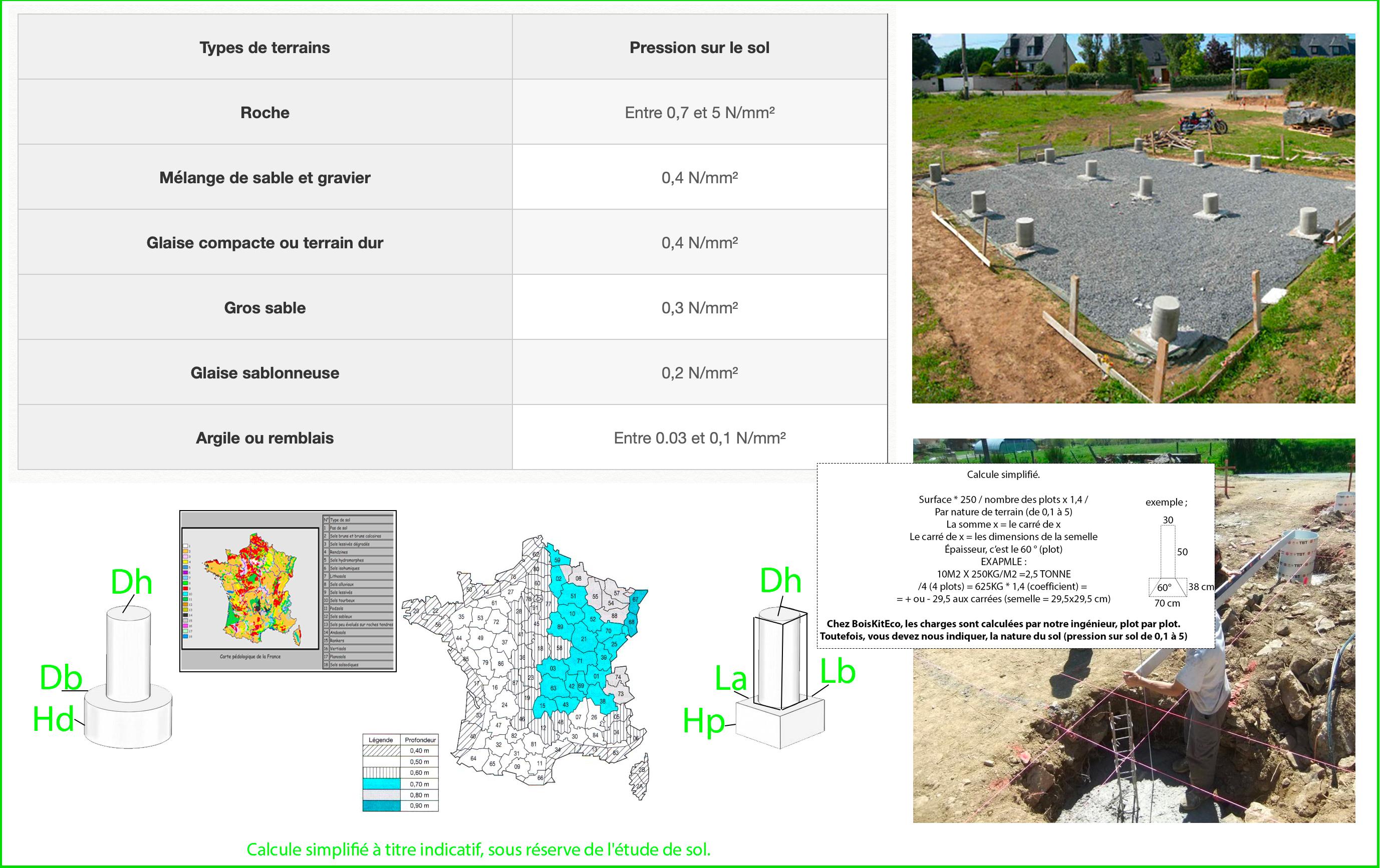 calcule plancher bois plots beton