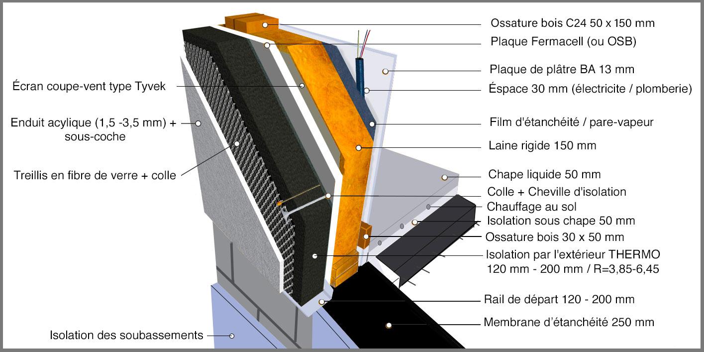 Construction d 39 un maison ossature bois avec isolation - Isolation exterieure ossature bois ...