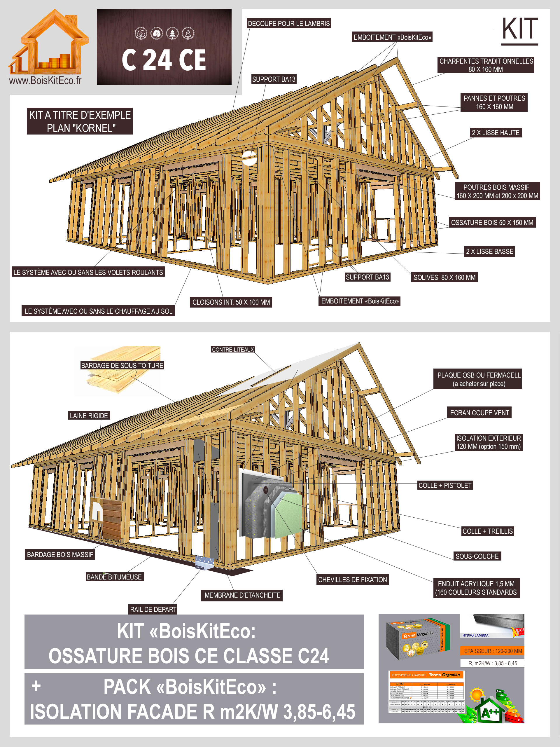 la maison en kit en bois en détailles KORNEL V