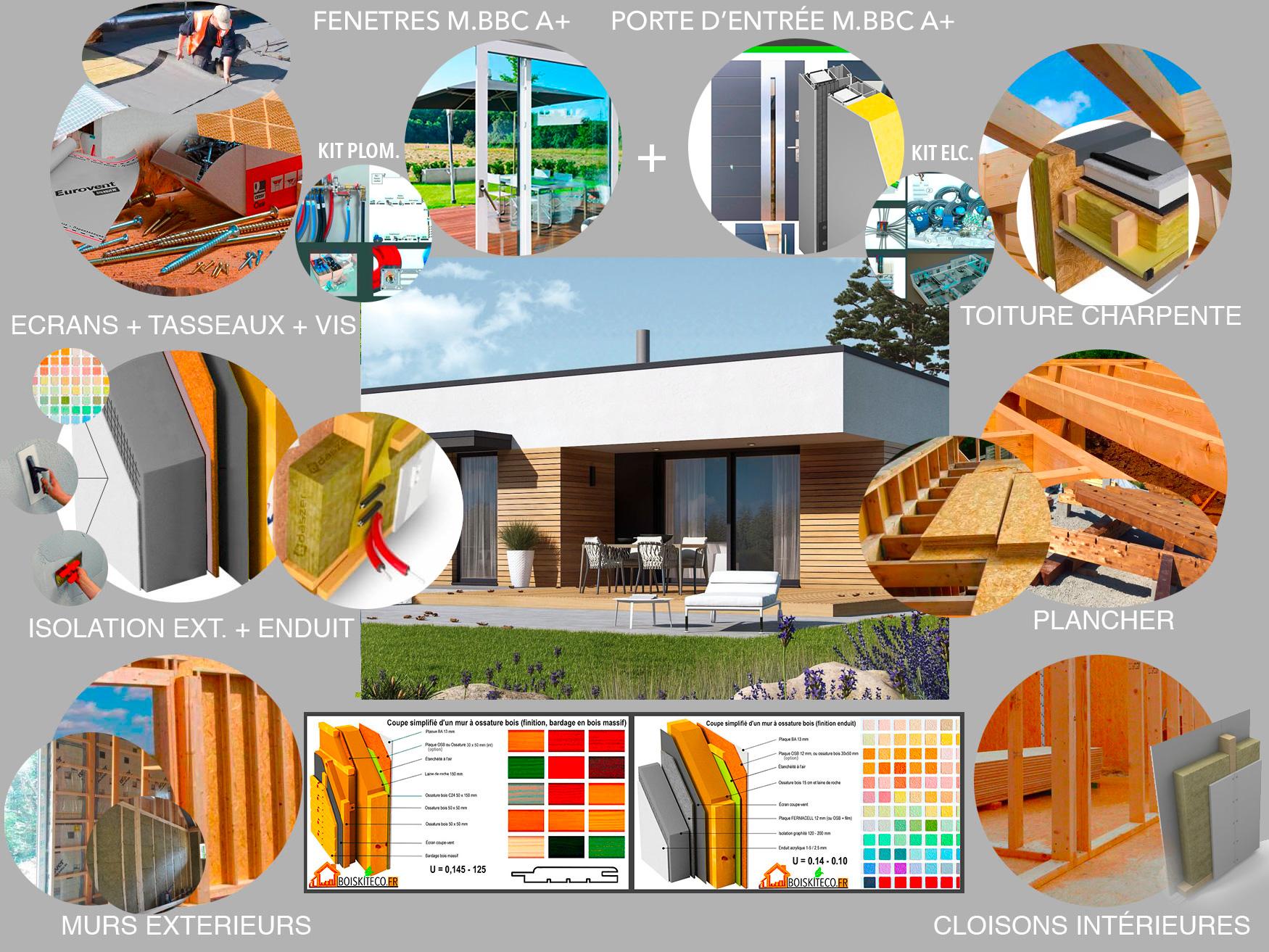 montage kit ossature bois MAISON MINI 1 MODERN ENERGO