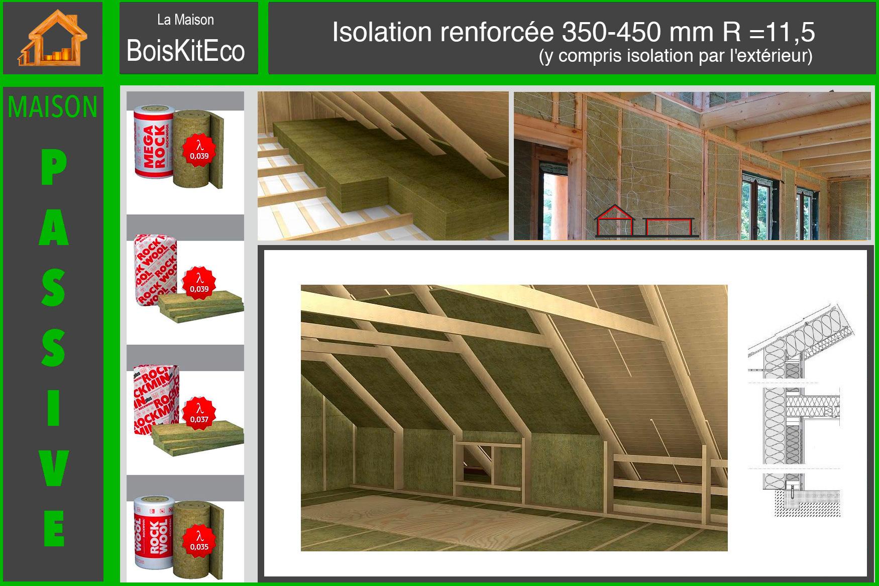 isolation maison passive maison bois